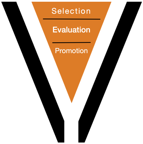 S-E-P Process Funnel PNG 190713